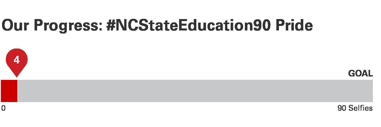 Progress bars for NC State Education Pride