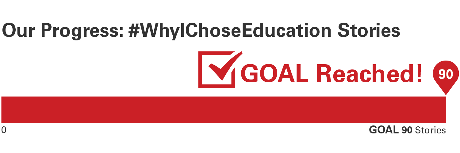Progress bar for Why I Chose Education with 90 out of 90 stories shared
