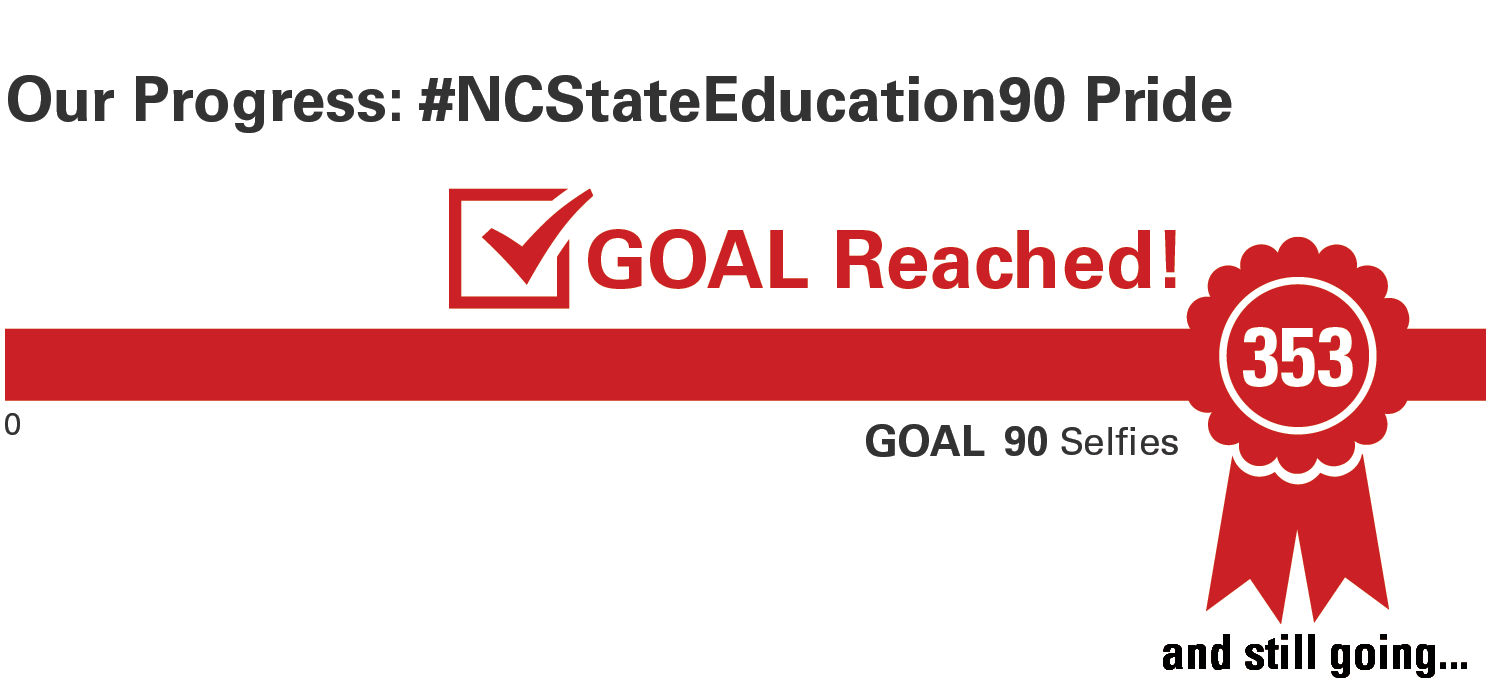 Progress bars for NC State Education Pride with 353 out of 90 selfies shared
