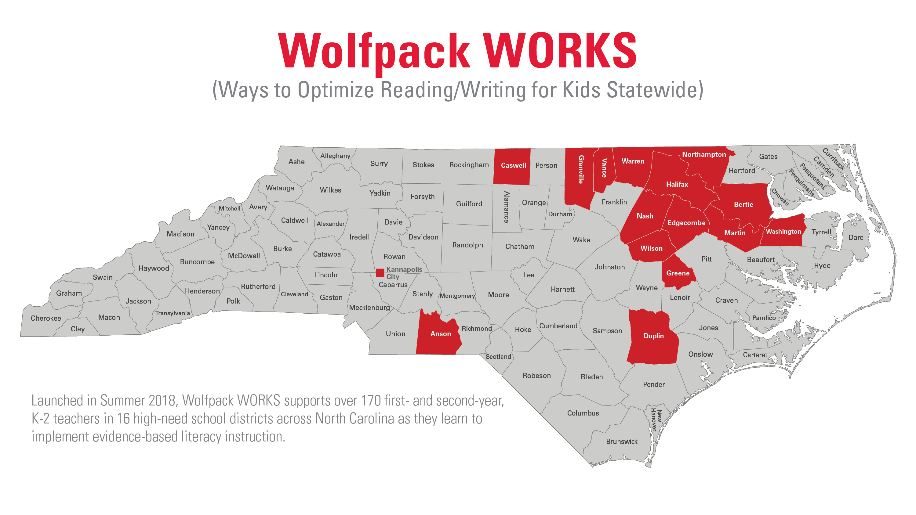Launched in Summer 2018, Wolfpack WORKS supports over 170 first- and second-year, K-2 teachers in 16 high-need school districts across North Carolina as they learn to implement evidence-based literacy instruction.