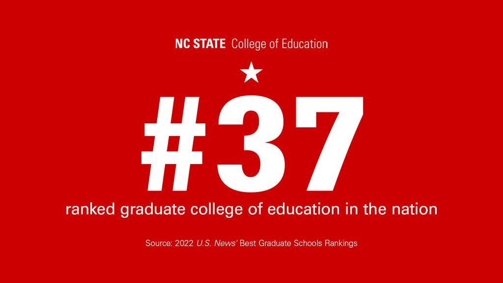 U.S. News ranked the College of Education No. 37 in the nation