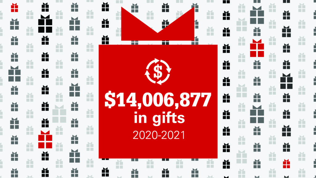 Gift box with dollar amount of over $14 million that the College of Education received in 2020-2021