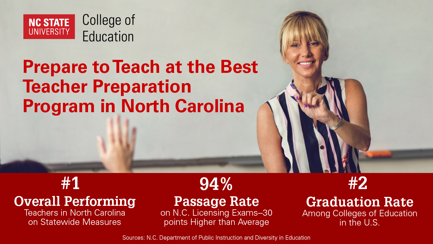 Nc teaching fellows college of education nc state university xflitez Image collections