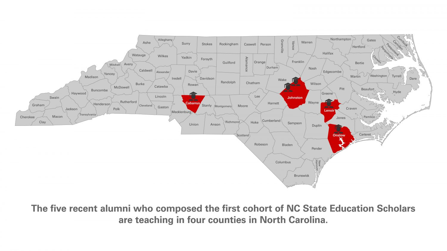 NC State Education Scholars Cohort I are teaching in four counties in North Carolina.