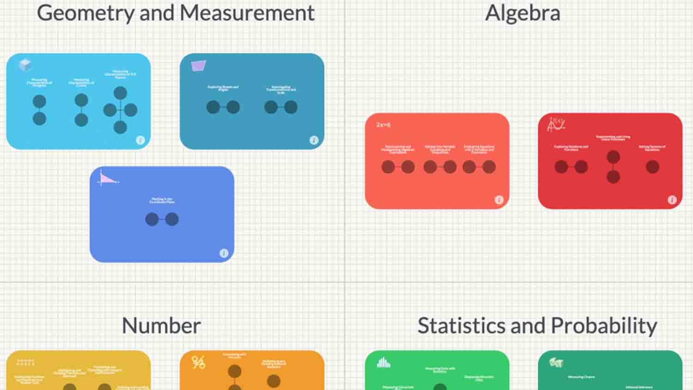 Math Mapper