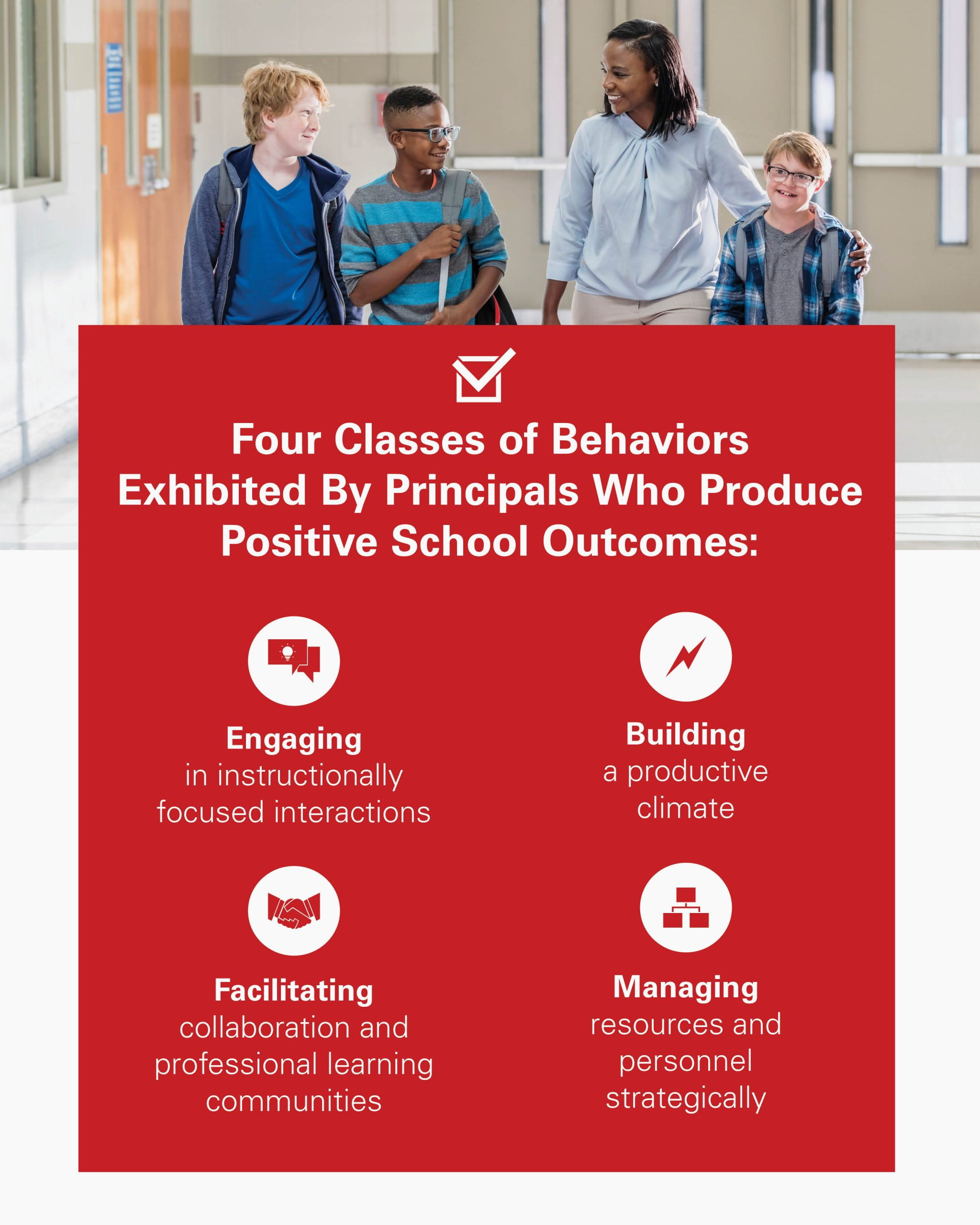 The four behaviors displayed by highly effective principals, as shared in a Wallace Foundation report co-authored by Anna Egalite, Ph.D.